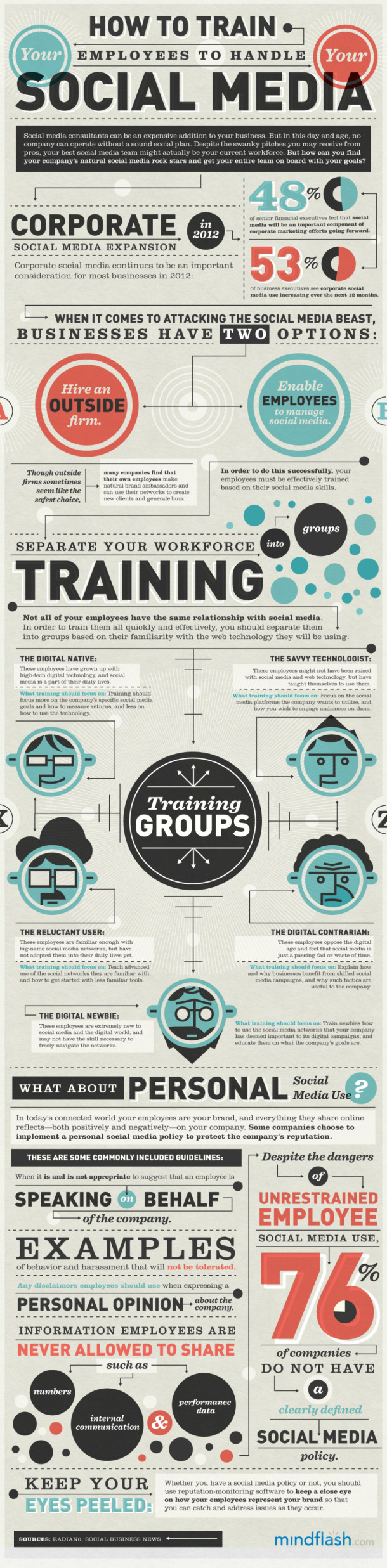 How to train employees to handle social media (infographic)
