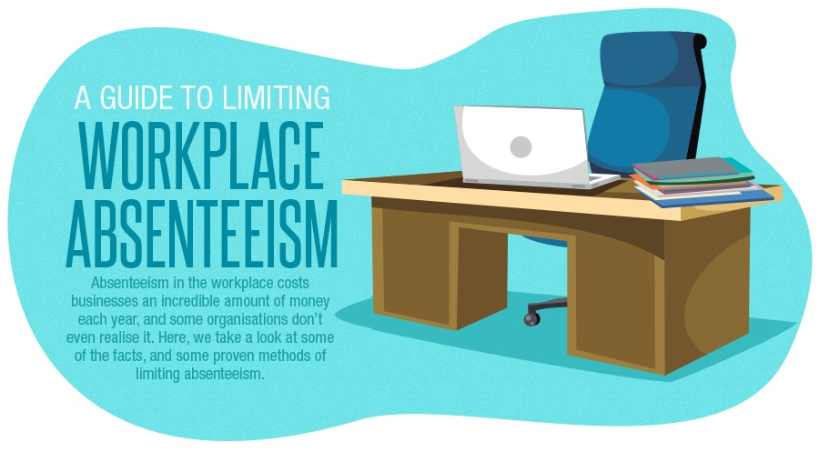 thesis on absenteeism in the workplace Useful sample of employee absenteeism in the workplace research proposal online free example research proposal paper on absenteeism topics read also tips how to.