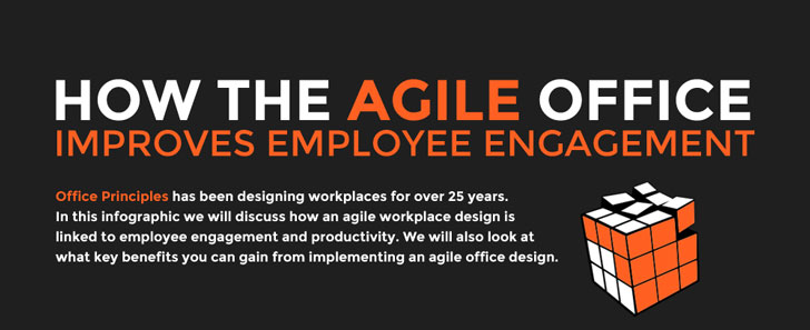 Infographic: How the agile office improves employee engagement