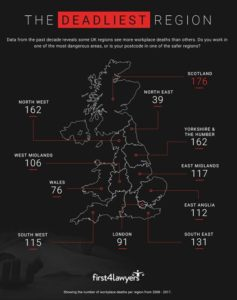 Deadliest Region to Work In the UK