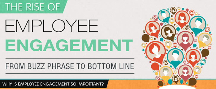Infographic: The rise of employee engagement: from buzz phrase to bottom line
