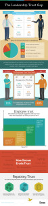 Infographic Forum Global Pulse Leadership survey