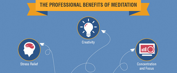 Infographic: Can you meditate your way to a better career?