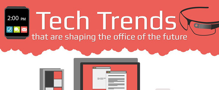 Infographic: Office tech trends that are shaping the office of the future