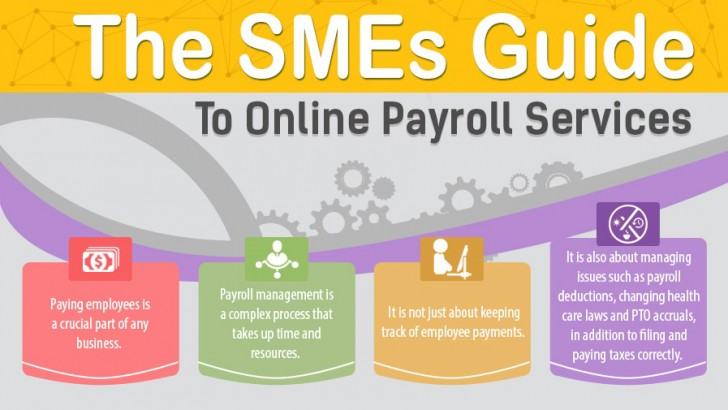 Infographic: The SME's guide to online payroll services