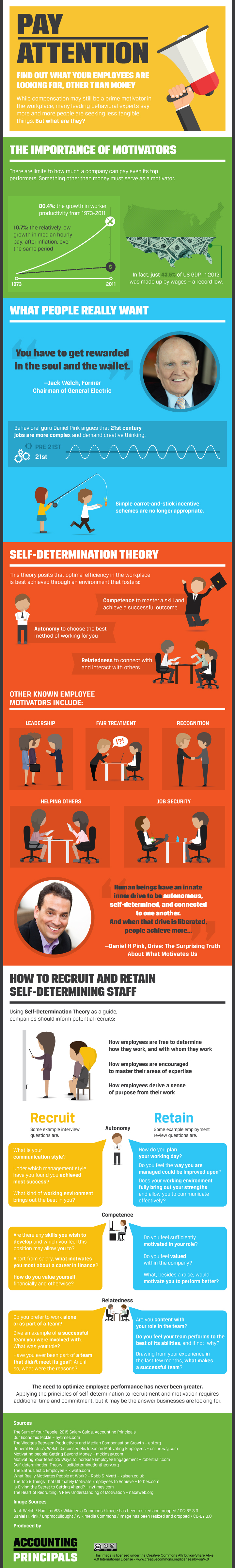 What are your employees looking for other than money? [infographic]