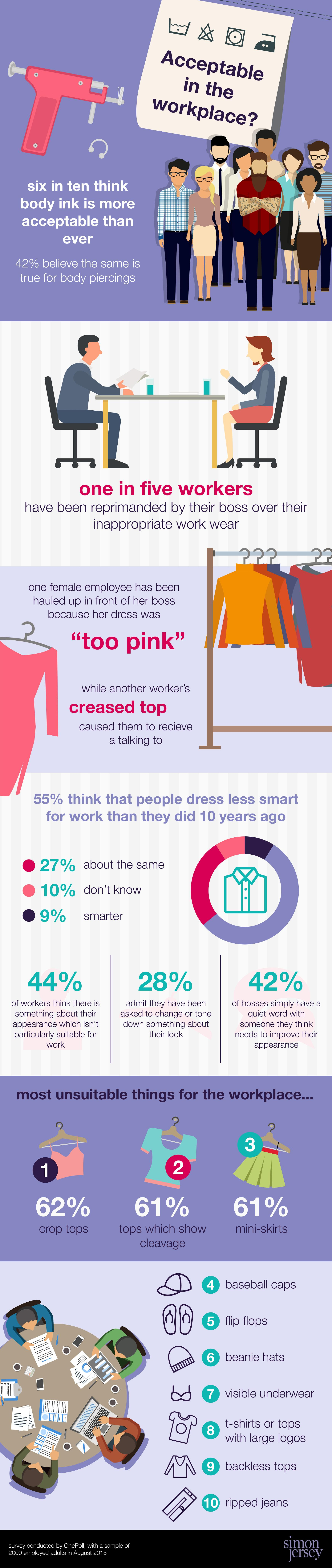 What not to wear infographic