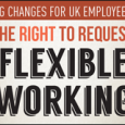 UK working laws changed in June 2014, giving most UK employees the legal right to request flexible working. But many […]