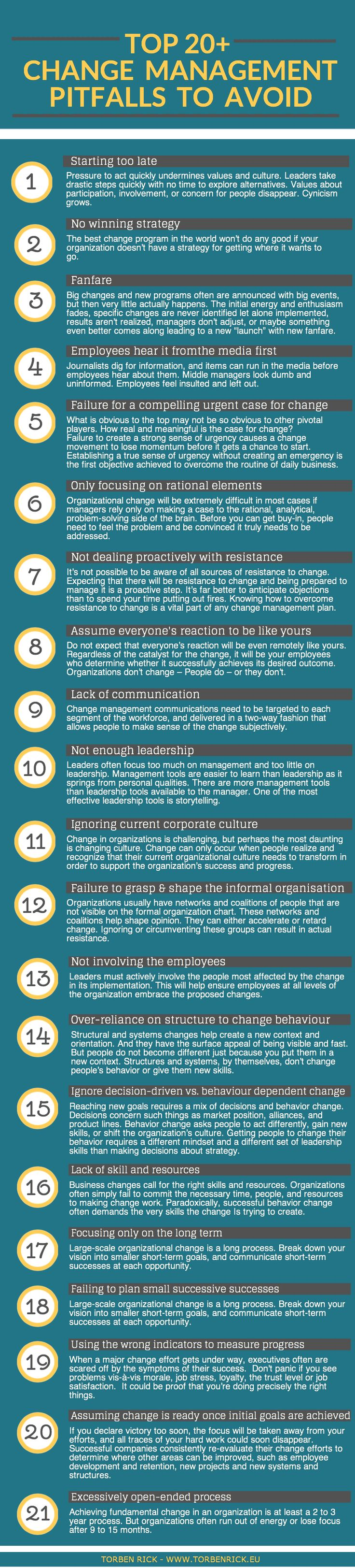 Top 20 change management pitfalls to avoid (infographic)