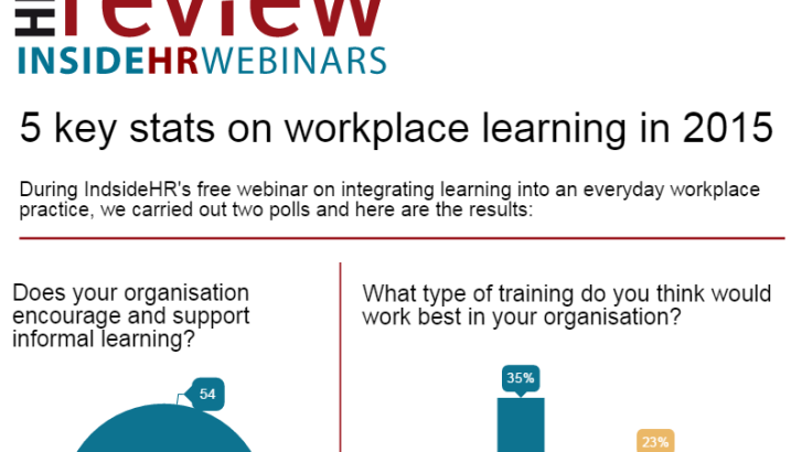 Infographic: 5 key stats on workplace learning