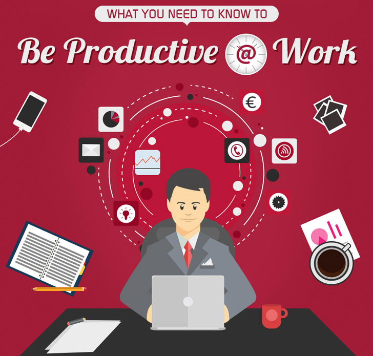 Infographic: What you need to know to be productive at work