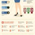 This infographic, published by College Atlassays that 67% of candidates fail to make eye contact and that an astonishing 47% […]